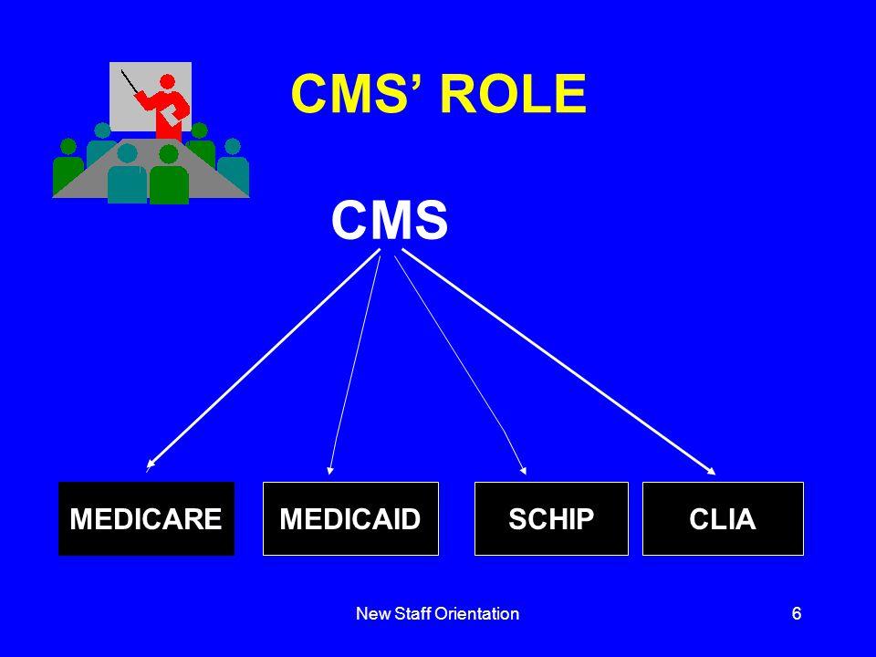 6 CMS' ROLE CMS CLIA SCHIPMEDICAREMEDICAIDCLIA