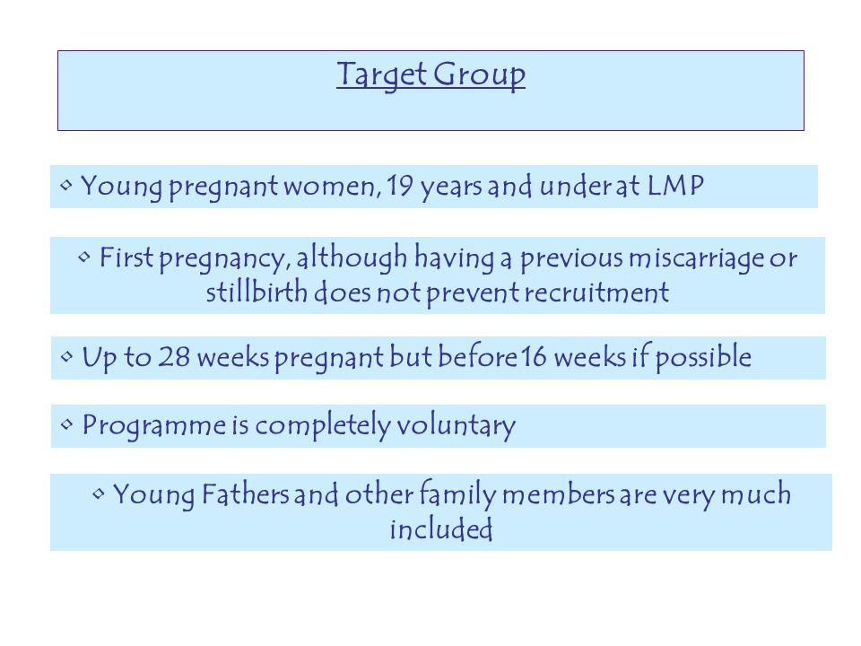 Family Nurse Partnership's Goals 1.Improve pregnancy outcomes 2.