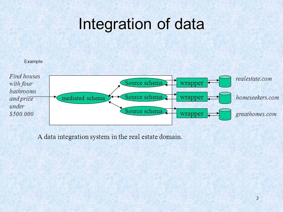 4 Applications  Catalog integration in B2B applications  E-commerce  Bioinformatics  P2P Databases  Agent communications  Web services Integration