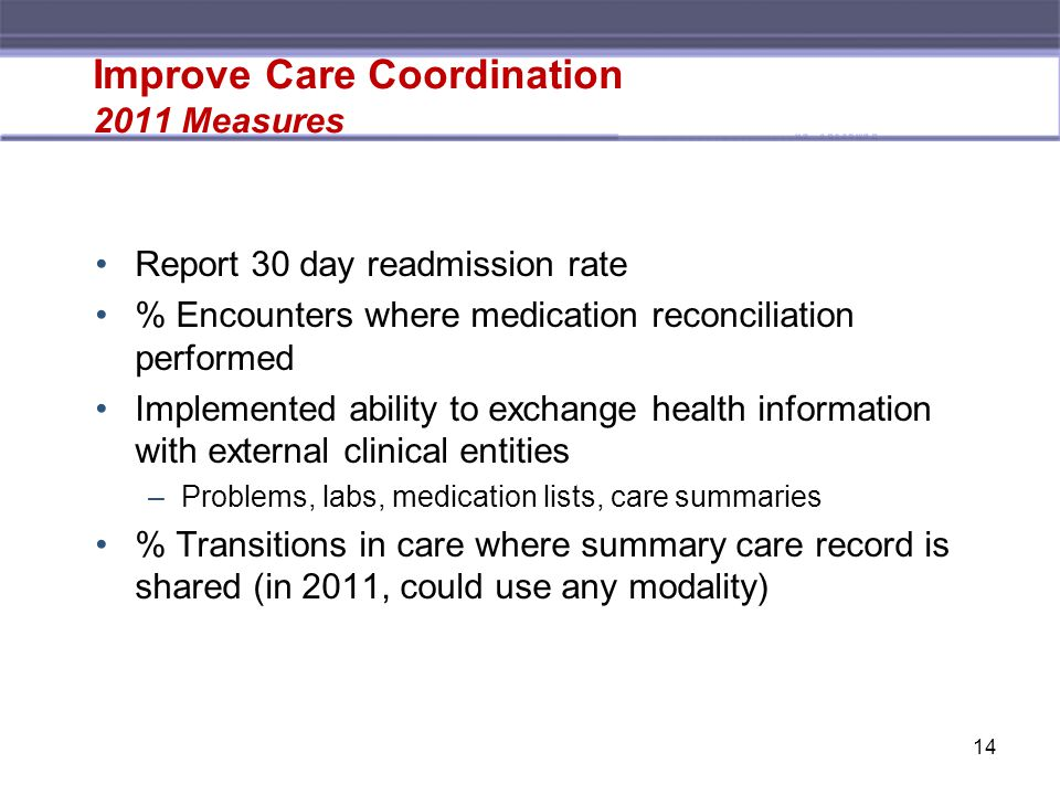 Report 30 day readmission rate % Encounters where medication reconciliation performed Implemented ability to exchange health information with external clinical entities –Problems, labs, medication lists, care summaries % Transitions in care where summary care record is shared (in 2011, could use any modality) Improve Care Coordination 2011 Measures 14