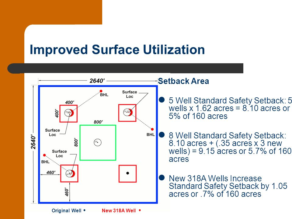 Improved Surface Utilization Setback Area 5 Well Standard Safety Setback: 5 wells x 1.62 acres = 8.10 acres or 5% of 160 acres 8 Well Standard Safety