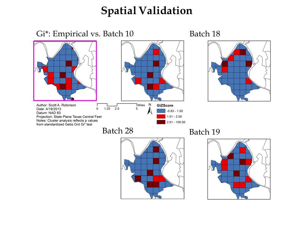 Spatial Validation