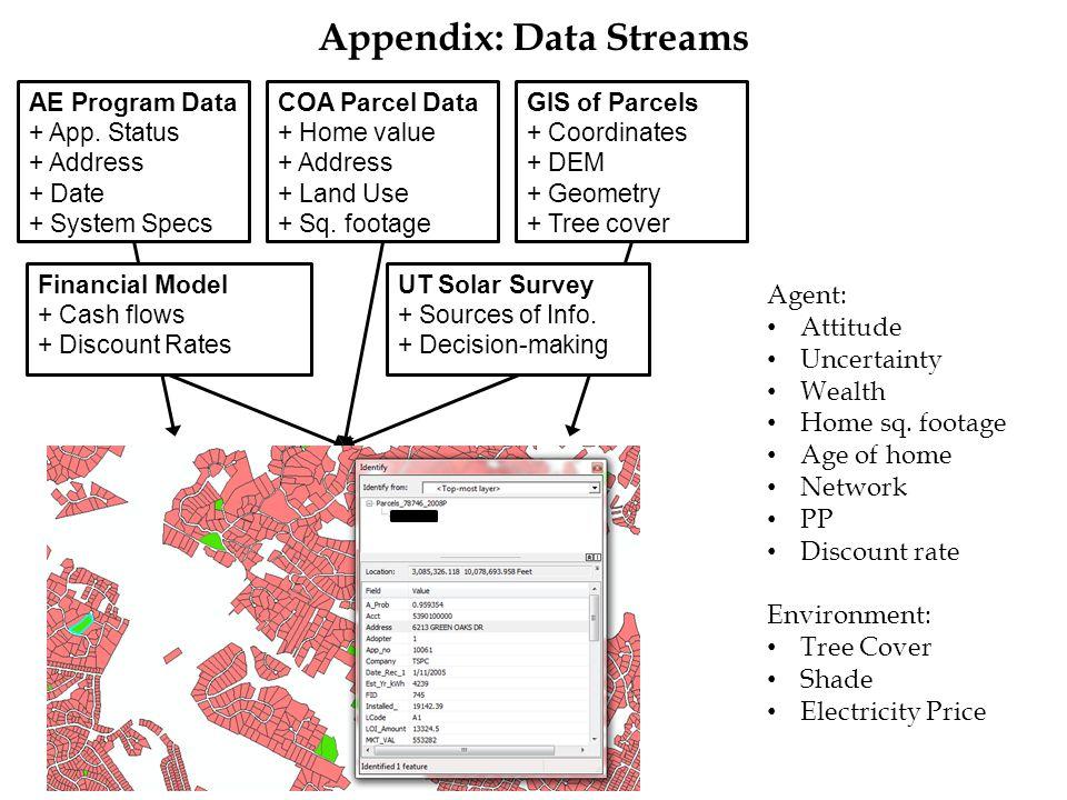 AE Program Data + App.