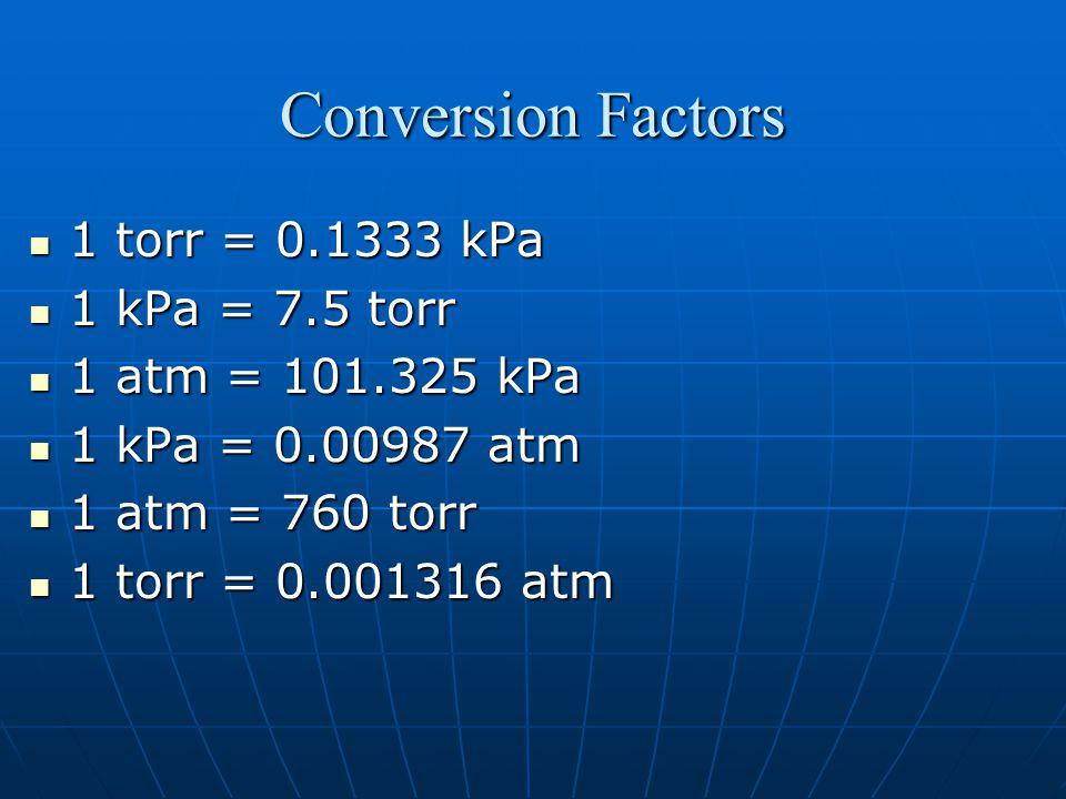 Conversion Factors 1 torr = 0.1333 kPa 1 torr = 0.1333 kPa 1 kPa = 7.5 torr 1 kPa = 7.5 torr 1 atm = 101.325 kPa 1 atm = 101.325 kPa 1 kPa = 0.00987 atm 1 kPa = 0.00987 atm 1 atm = 760 torr 1 atm = 760 torr 1 torr = 0.001316 atm 1 torr = 0.001316 atm