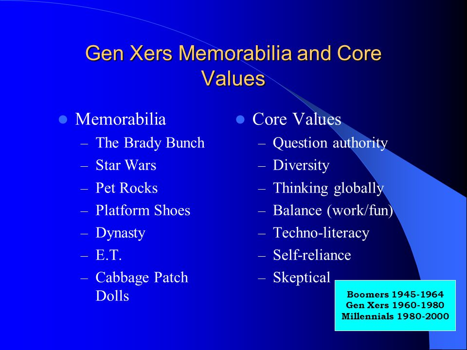 Gen Xers Memorabilia and Core Values Memorabilia – The Brady Bunch – Star Wars – Pet Rocks – Platform Shoes – Dynasty – E.T.