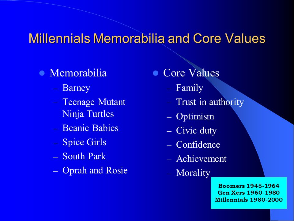 Millennials Memorabilia and Core Values Memorabilia – Barney – Teenage Mutant Ninja Turtles – Beanie Babies – Spice Girls – South Park – Oprah and Rosie Core Values – Family – Trust in authority – Optimism – Civic duty – Confidence – Achievement – Morality Boomers 1945-1964 Gen Xers 1960-1980 Millennials 1980-2000