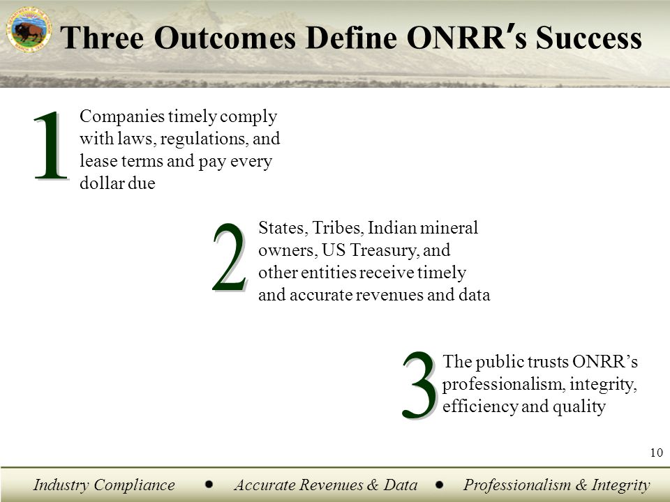 Industry ComplianceAccurate Revenues & DataProfessionalism & Integrity 10 Companies timely comply with laws, regulations, and lease terms and pay every dollar due States, Tribes, Indian mineral owners, US Treasury, and other entities receive timely and accurate revenues and data The public trusts ONRR's professionalism, integrity, efficiency and quality Three Outcomes Define ONRR ' s Success