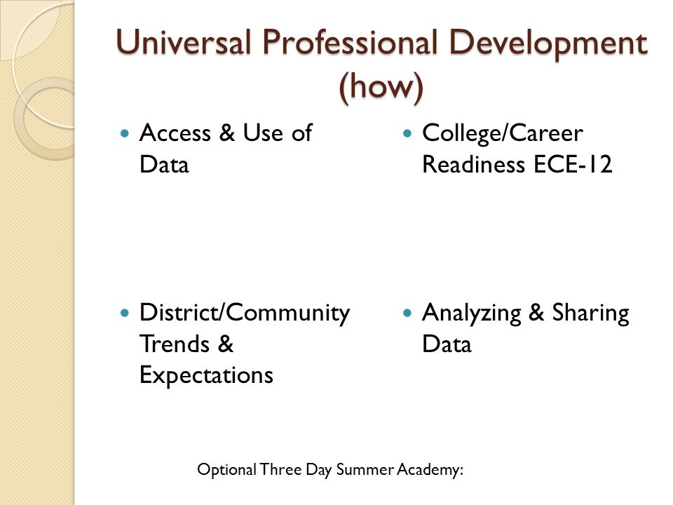 Universal Professional Development (how) Access & Use of Data District/Community Trends & Expectations College/Career Readiness ECE-12 Analyzing & Sharing Data Optional Three Day Summer Academy: