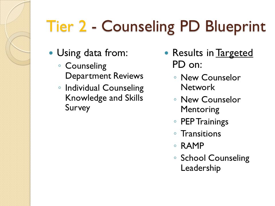 Tier 2 - Counseling PD Blueprint Using data from: ◦ Counseling Department Reviews ◦ Individual Counseling Knowledge and Skills Survey Results in Targe