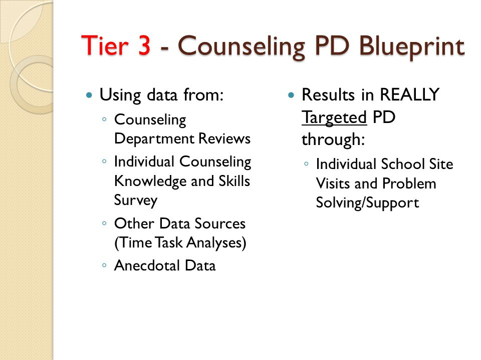 Tier 3 - Counseling PD Blueprint Using data from: ◦ Counseling Department Reviews ◦ Individual Counseling Knowledge and Skills Survey ◦ Other Data Sources (Time Task Analyses) ◦ Anecdotal Data Results in REALLY Targeted PD through: ◦ Individual School Site Visits and Problem Solving/Support