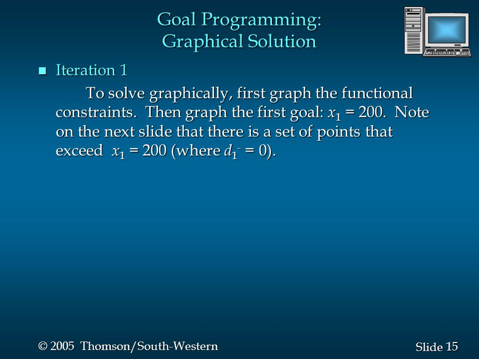 15 Slide © 2005 Thomson/South-Western n Iteration 1 To solve graphically, first graph the functional constraints.
