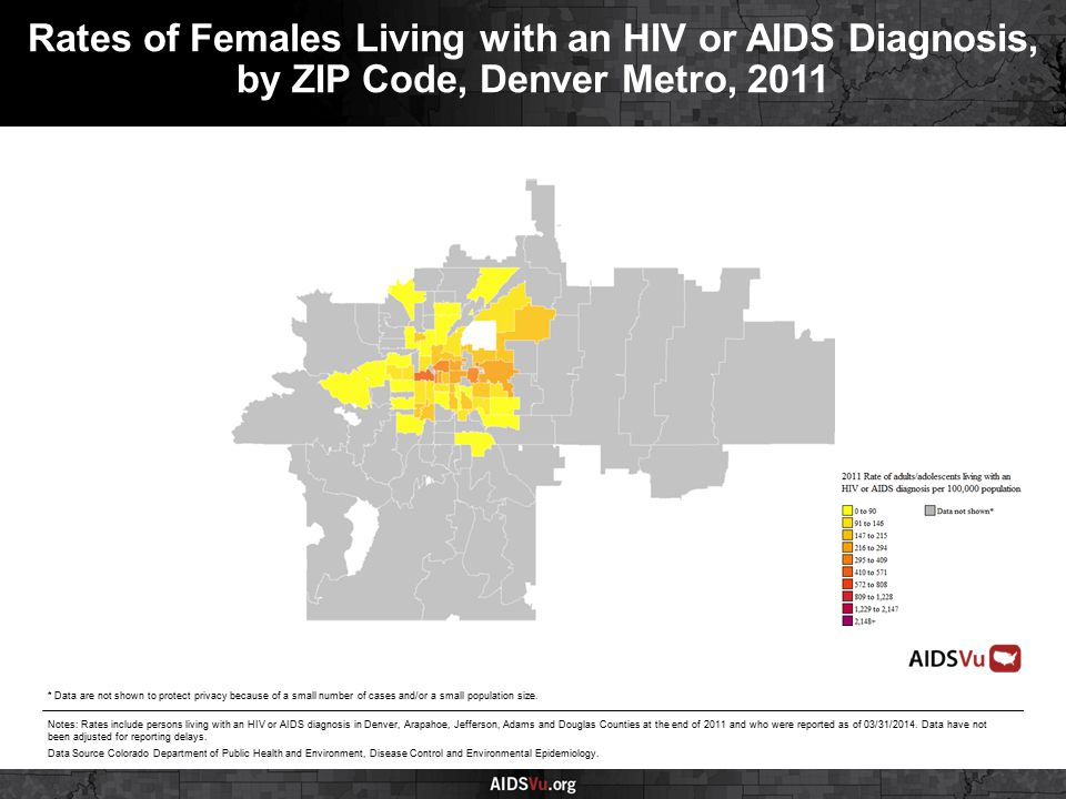 Rates of Females Living with an HIV or AIDS Diagnosis, by ZIP Code, Denver Metro, 2011 Notes: Rates include persons living with an HIV or AIDS diagnosis in Denver, Arapahoe, Jefferson, Adams and Douglas Counties at the end of 2011 and who were reported as of 03/31/2014.
