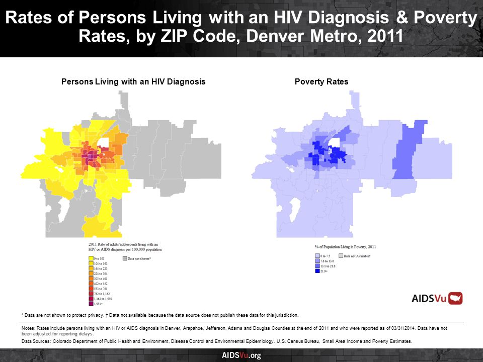 Persons Living with an HIV DiagnosisPoverty Rates Rates of Persons Living with an HIV Diagnosis & Poverty Rates, by ZIP Code, Denver Metro, 2011 Notes: Rates include persons living with an HIV or AIDS diagnosis in Denver, Arapahoe, Jefferson, Adams and Douglas Counties at the end of 2011 and who were reported as of 03/31/2014.