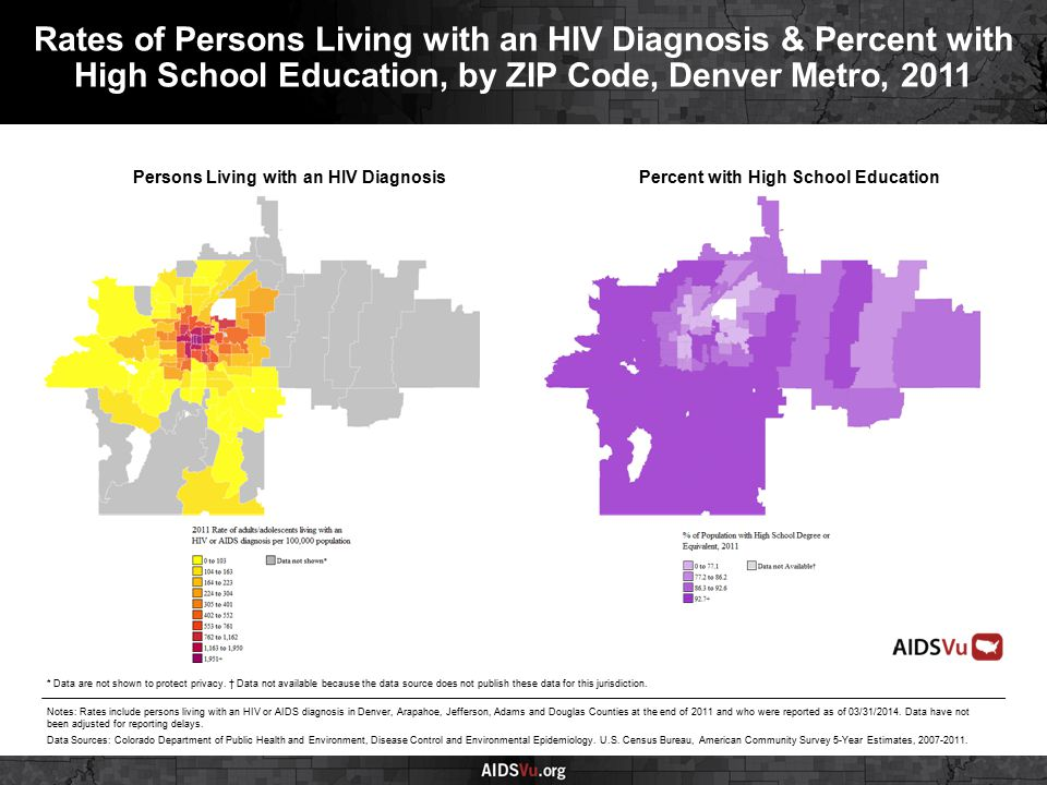 Persons Living with an HIV DiagnosisPercent with High School Education Rates of Persons Living with an HIV Diagnosis & Percent with High School Education, by ZIP Code, Denver Metro, 2011 Notes: Rates include persons living with an HIV or AIDS diagnosis in Denver, Arapahoe, Jefferson, Adams and Douglas Counties at the end of 2011 and who were reported as of 03/31/2014.