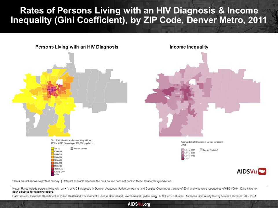 Persons Living with an HIV DiagnosisIncome Inequality Rates of Persons Living with an HIV Diagnosis & Income Inequality (Gini Coefficient), by ZIP Code, Denver Metro, 2011 Notes: Rates include persons living with an HIV or AIDS diagnosis in Denver, Arapahoe, Jefferson, Adams and Douglas Counties at the end of 2011 and who were reported as of 03/31/2014.