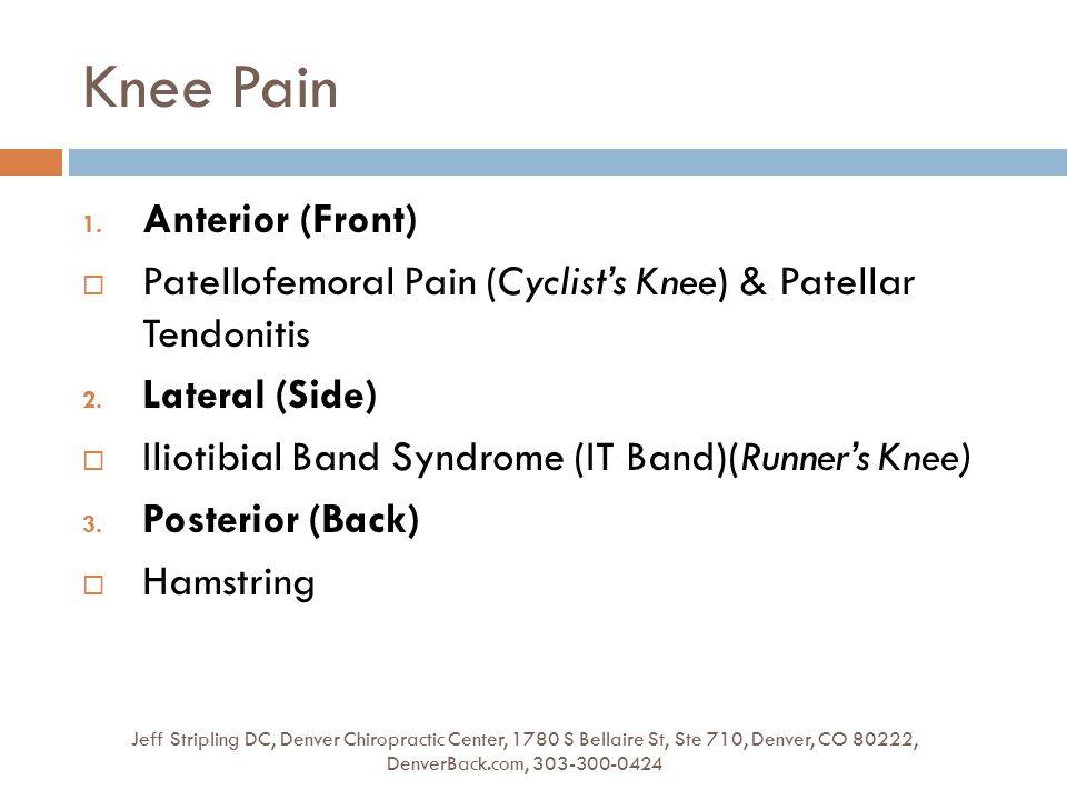 Knee Pain Jeff Stripling DC, Denver Chiropractic Center, 1780 S Bellaire St, Ste 710, Denver, CO 80222, DenverBack.com, 303-300-0424 1. Anterior (Fron