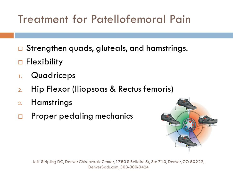 Treatment for Patellofemoral Pain Jeff Stripling DC, Denver Chiropractic Center, 1780 S Bellaire St, Ste 710, Denver, CO 80222, DenverBack.com, 303-300-0424  Strengthen quads, gluteals, and hamstrings.
