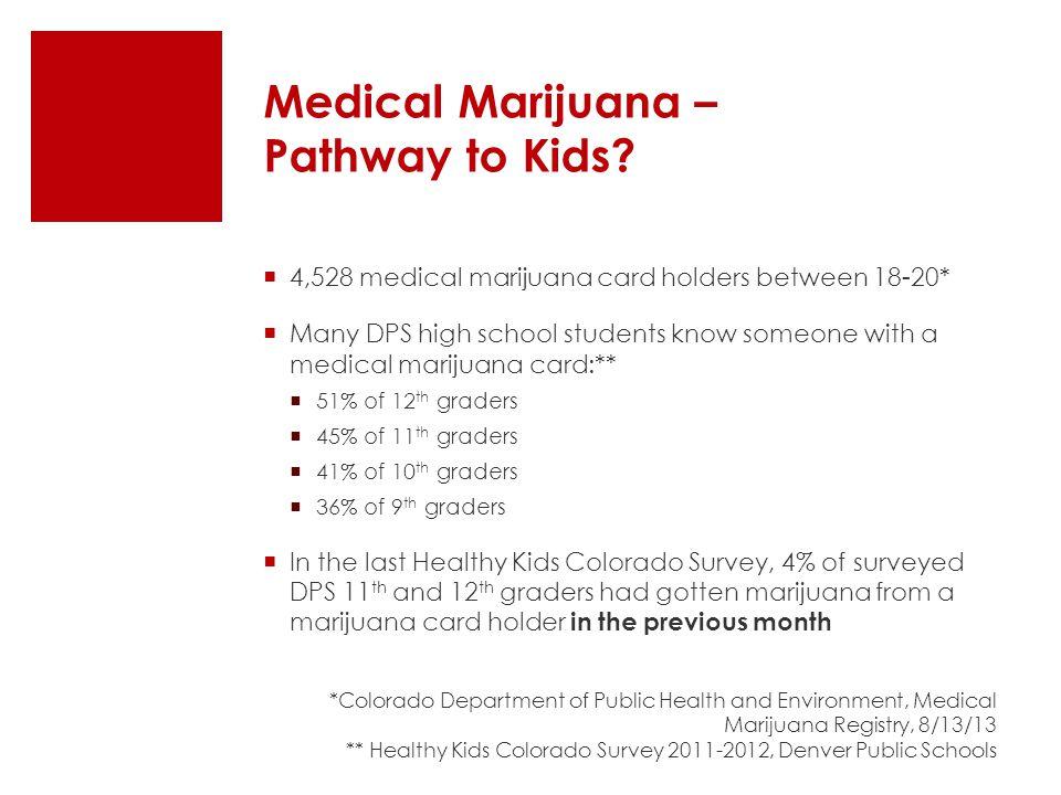 Medical Marijuana – Pathway to Kids.