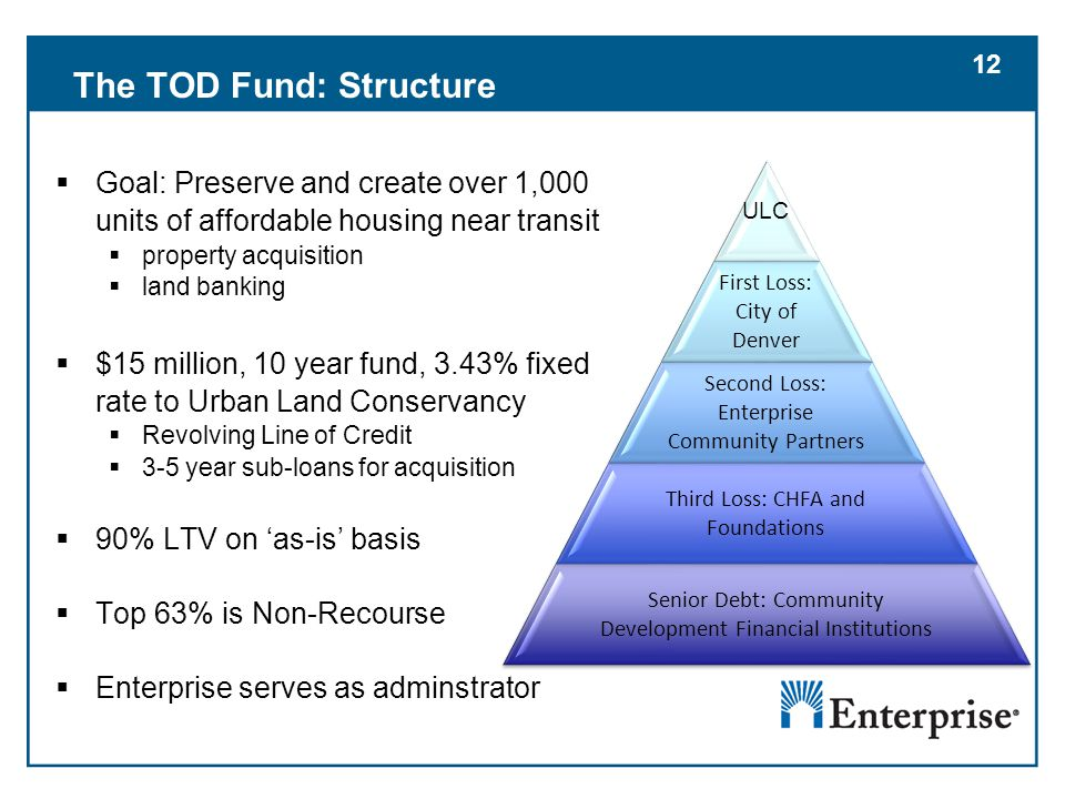 12 The TOD Fund: Structure  Goal: Preserve and create over 1,000 units of affordable housing near transit  property acquisition  land banking  $15 million, 10 year fund, 3.43% fixed rate to Urban Land Conservancy  Revolving Line of Credit  3-5 year sub-loans for acquisition  90% LTV on 'as-is' basis  Top 63% is Non-Recourse  Enterprise serves as adminstrator ULC First Loss: City of Denver Second Loss: Enterprise Community Partners Third Loss: CHFA and Foundations Senior Debt: Community Development Financial Institutions 12