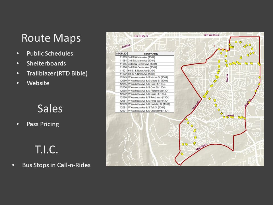 Sales Pass Pricing Route Maps T.I.C.