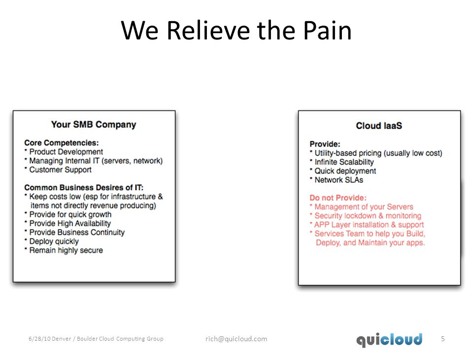 We Relieve the Pain 6/28/10 Denver / Boulder Cloud Computing Group rich@quicloud.com5