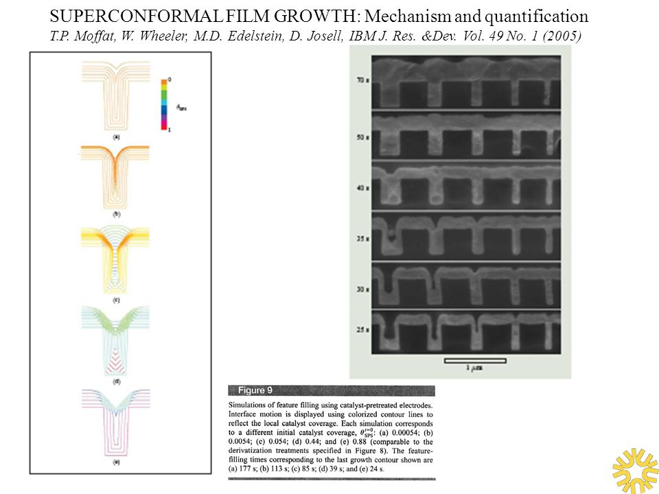 SUPERCONFORMAL FILM GROWTH: Mechanism and quantification T.P. Moffat, W. Wheeler, M.D. Edelstein, D. Josell, IBM J. Res. &Dev. Vol. 49 No. 1 (2005)