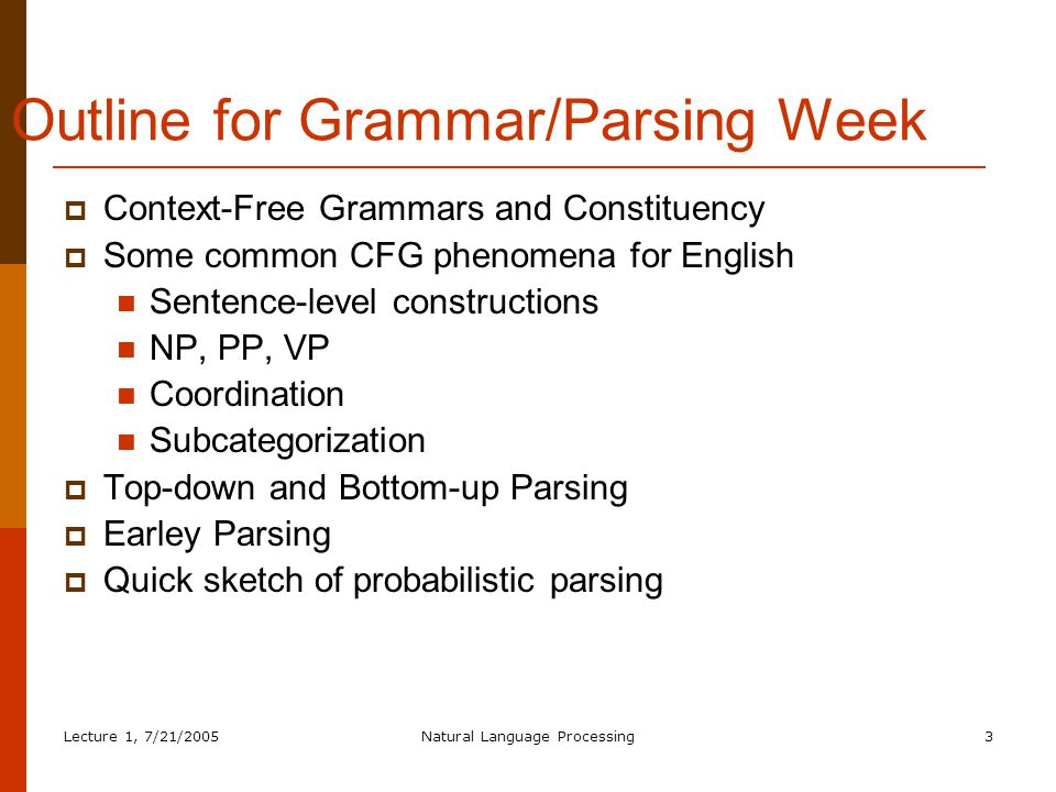 Lecture 1, 7/21/2005Natural Language Processing24 PPs  PP -> Preposition NP From LA To Boston On Tuesday With lunch