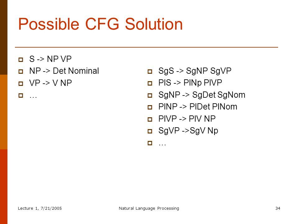 Lecture 1, 7/21/2005Natural Language Processing34 Possible CFG Solution  S -> NP VP  NP -> Det Nominal  VP -> V NP  …  SgS -> SgNP SgVP  PlS -> PlNp PlVP  SgNP -> SgDet SgNom  PlNP -> PlDet PlNom  PlVP -> PlV NP  SgVP ->SgV Np  …