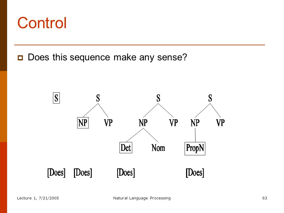 Lecture 1, 7/21/2005Natural Language Processing63 Control  Does this sequence make any sense