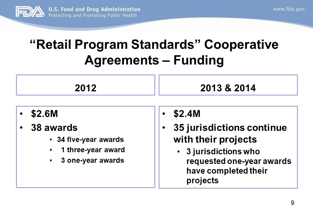 Retail Program Standards Cooperative Agreements – Funding 2012 $2.6M 38 awards 34 five-year awards 1 three-year award 3 one-year awards $2.4M 35 jurisdictions continue with their projects 3 jurisdictions who requested one-year awards have completed their projects 9 2013 & 2014