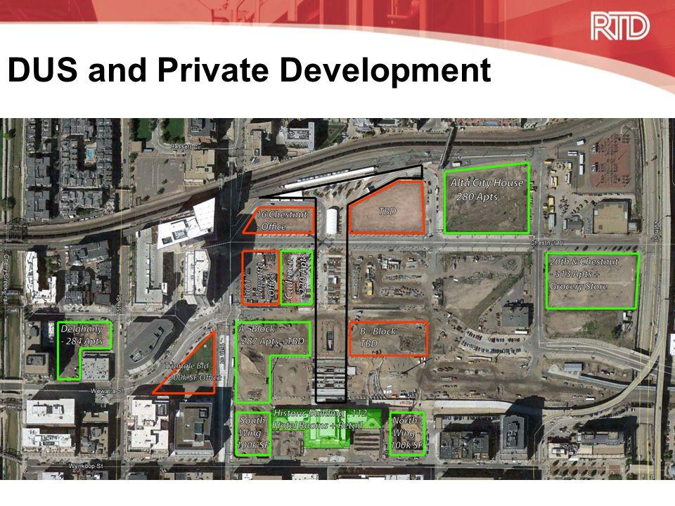DUS and Private Development