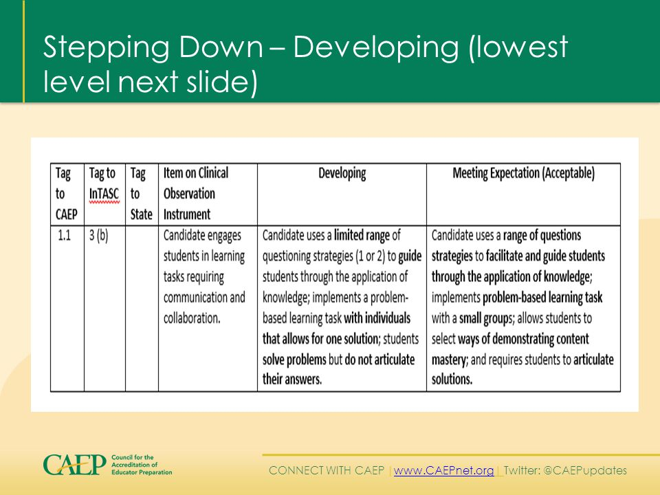 CONNECT WITH CAEP | www.CAEPnet.org| Twitter: @CAEPupdates www.CAEPnet.org Stepping Down – Developing (lowest level next slide)