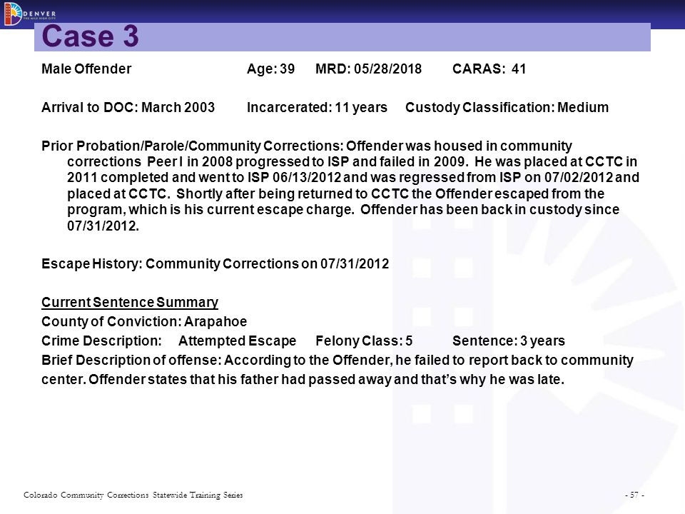 - 57 -Colorado Community Corrections Statewide Training Series Case 3 Male OffenderAge: 39MRD: 05/28/2018CARAS: 41 Arrival to DOC: March 2003Incarcerated: 11 years Custody Classification: Medium Prior Probation/Parole/Community Corrections: Offender was housed in community corrections Peer I in 2008 progressed to ISP and failed in 2009.