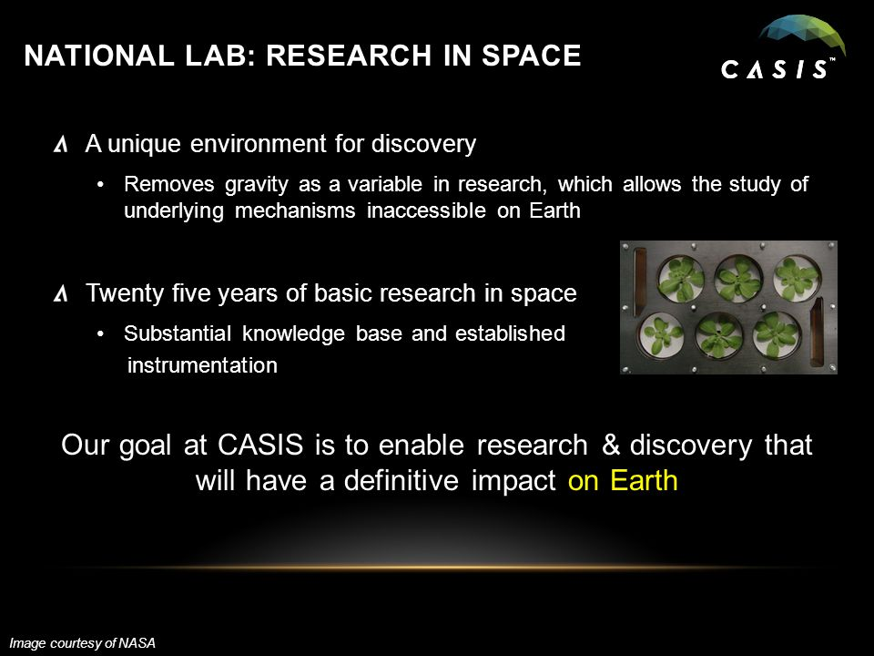 NATIONAL LAB: RESEARCH IN SPACE A unique environment for discovery Removes gravity as a variable in research, which allows the study of underlying mechanisms inaccessible on Earth Twenty five years of basic research in space Substantial knowledge base and established instrumentation Our goal at CASIS is to enable research & discovery that will have a definitive impact on Earth Image courtesy of NASA