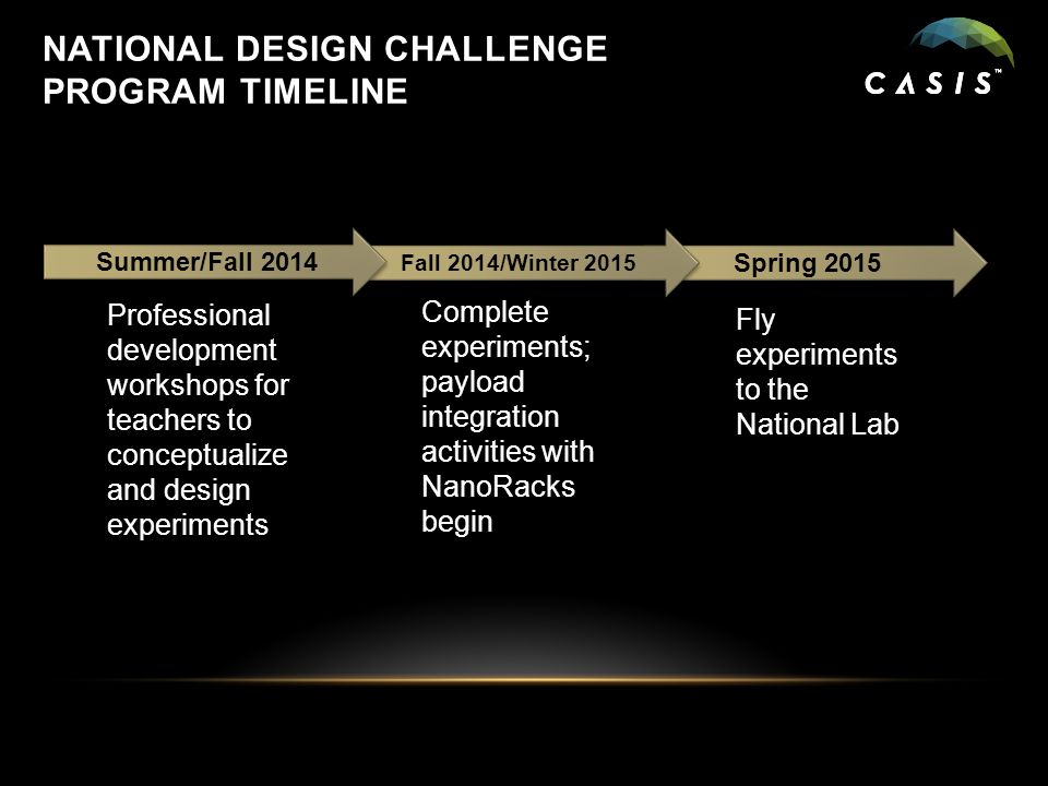 NATIONAL DESIGN CHALLENGE PROGRAM TIMELINE Spring 2015 Fall 2014/Winter 2015 Summer/Fall 2014 Professional development workshops for teachers to conceptualize and design experiments Complete experiments; payload integration activities with NanoRacks begin Fly experiments to the National Lab