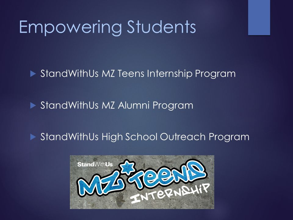 Empowering Students  StandWithUs MZ Teens Internship Program  StandWithUs MZ Alumni Program  StandWithUs High School Outreach Program