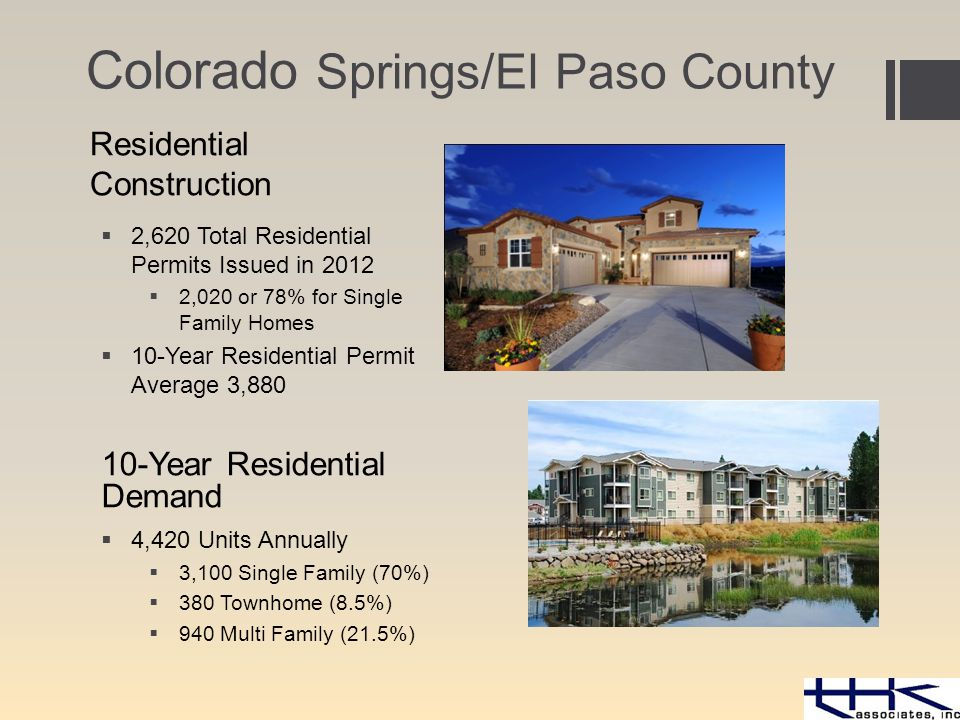 Residential Construction  2,620 Total Residential Permits Issued in 2012  2,020 or 78% for Single Family Homes  10-Year Residential Permit Average 3,880 Colorado Springs/El Paso County 10-Year Residential Demand  4,420 Units Annually  3,100 Single Family (70%)  380 Townhome (8.5%)  940 Multi Family (21.5%)