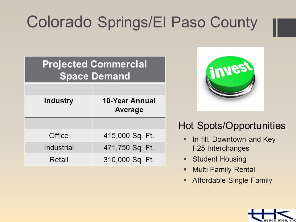 Colorado Springs/El Paso County Projected Commercial Space Demand Industry10-Year Annual Average Office415,000 Sq.