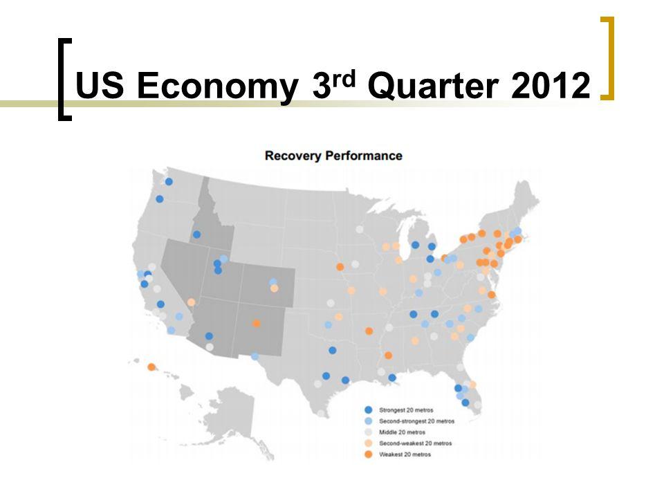 US Economy 3 rd Quarter 2012