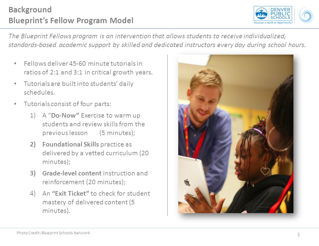 Denver math fellows program critical growth year model introductory 3 fellows malvernweather Choice Image