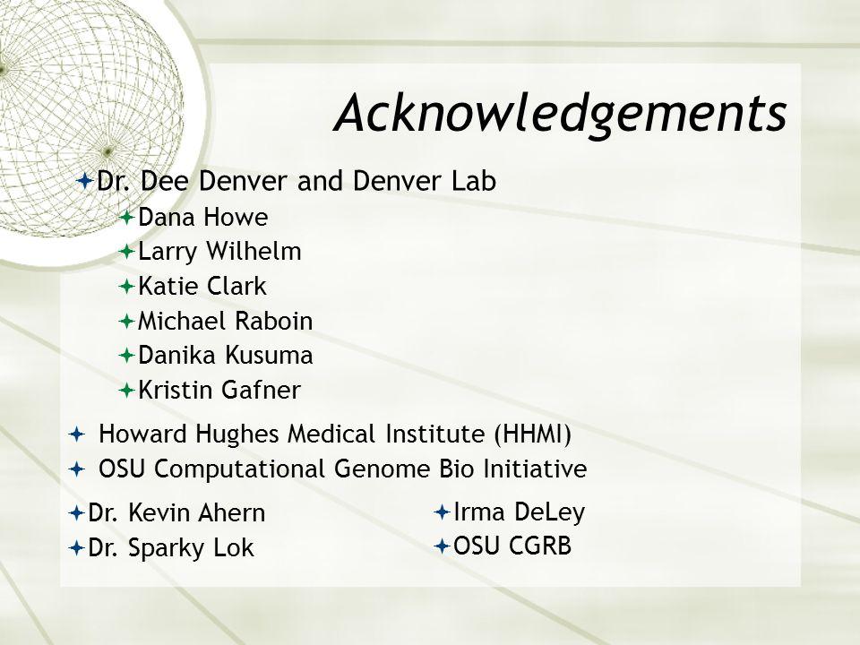 Acknowledgements  Howard Hughes Medical Institute (HHMI)  OSU Computational Genome Bio Initiative  Dr. Dee Denver and Denver Lab  Dana Howe  Larr