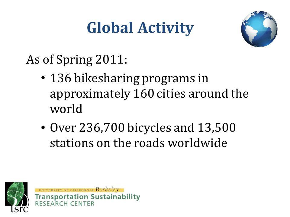 N. American Bikesharing Activity Program Launches