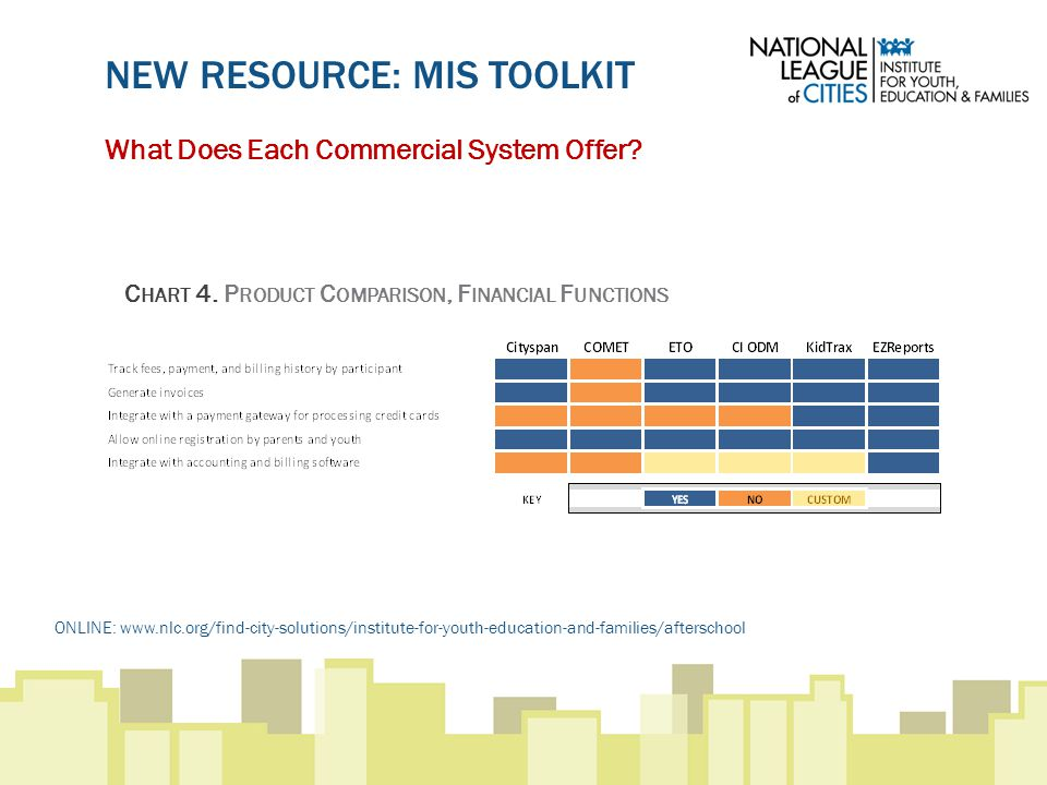 NEW RESOURCE: MIS TOOLKIT What Does Each Commercial System Offer.