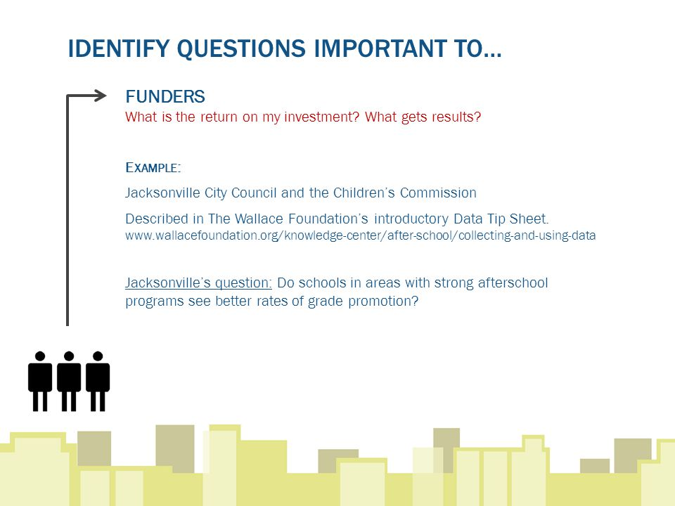 IDENTIFY QUESTIONS IMPORTANT TO… FUNDERS What is the return on my investment.