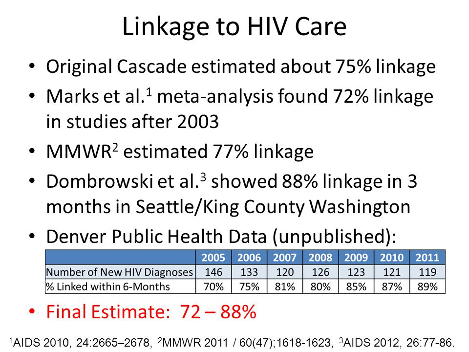 Linkage to HIV Care Original Cascade estimated about 75% linkage Marks et al.