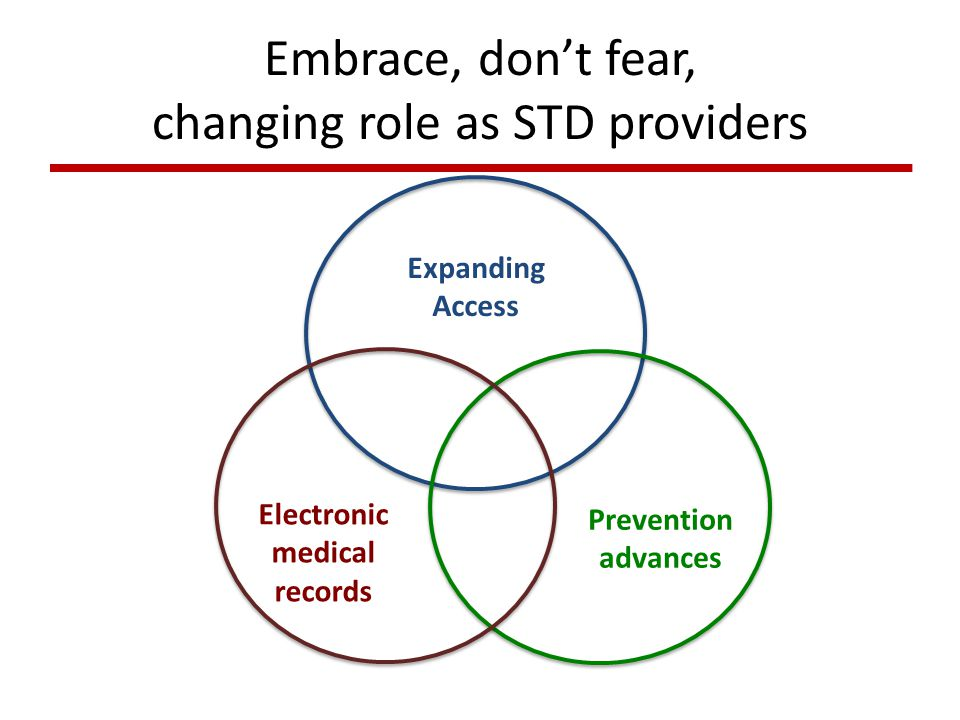 Embrace, don't fear, changing role as STD providers Expanding Access Electronic medical records Prevention advances