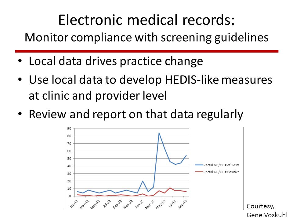 Electronic medical records: Monitor compliance with screening guidelines Local data drives practice change Use local data to develop HEDIS-like measures at clinic and provider level Review and report on that data regularly Courtesy, Gene Voskuhl