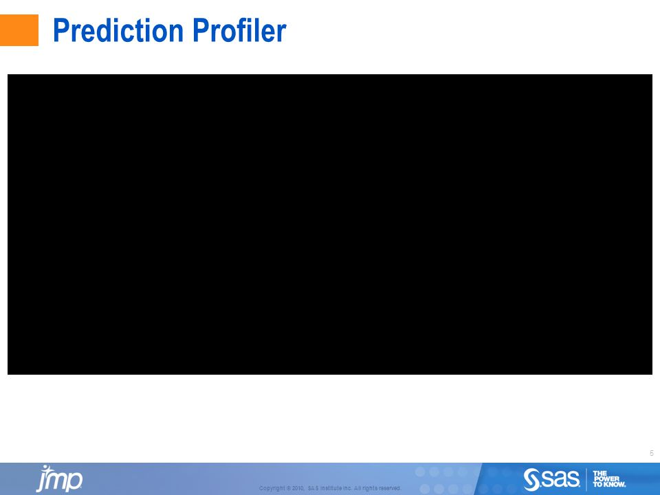 5 Copyright © 2010, SAS Institute Inc. All rights reserved. Prediction Profiler