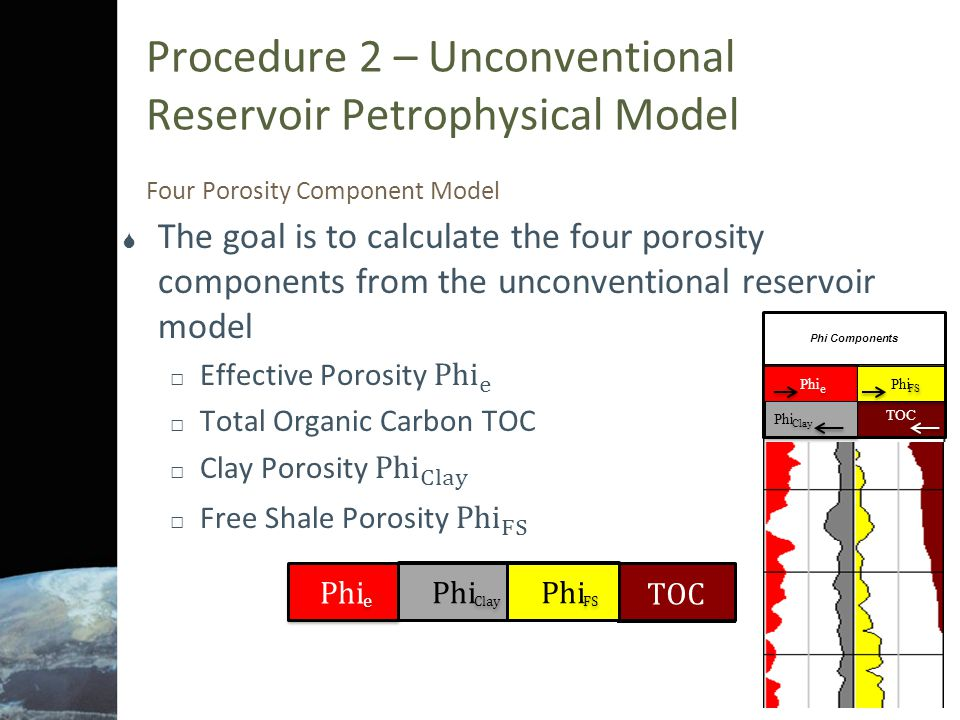 TOC Calculation  TOC Passey et al Responses in Organic – lean intervals Hot colors indicate increasing TOC Note Mismatch Comparison of core TOC (Illustrated by thick black line) with petrophysically determined TOC from each porosity log TOC = Total Organic Carbon
