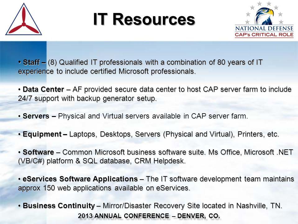 Available IT Resources Available IT Resources 2013 ANNUAL CONFERENCE – DENVER, CO.